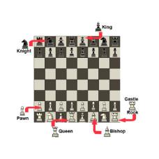 Schack-spelregler