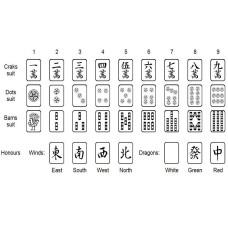 Mahjong-regler